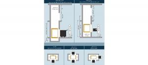 انواع آسانسور -