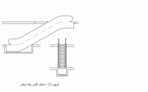 پله برقی -