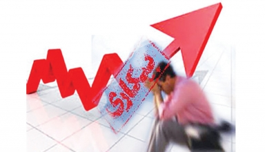 bikar 384x220 - پیش بینی  نرخ بیکاری 5.8 درصدی جهان در سال 2017